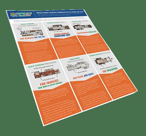 Travel Trailer Floorplan Guide Book